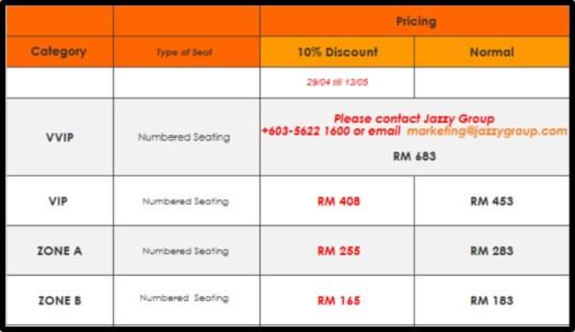 Lee Minho Ticket Pricing